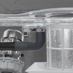 Havbni pomivalni stroji za čisto, zanesljivo ter učinkovito pomivanje